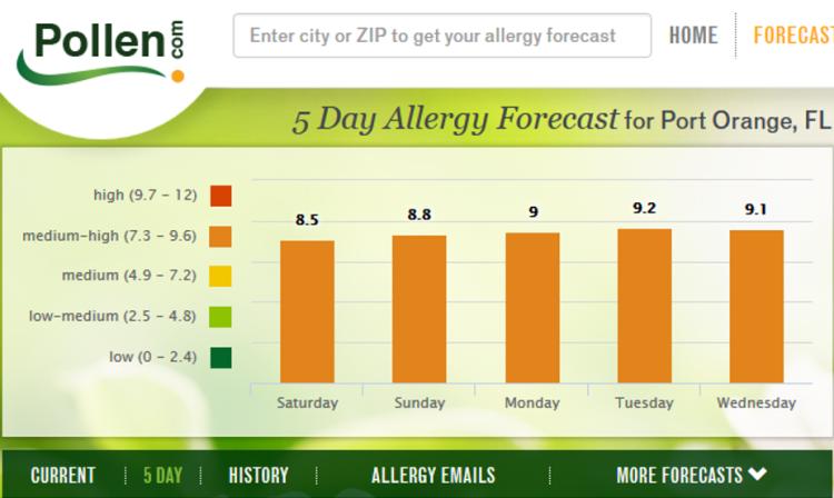 pollen-report-port-orange